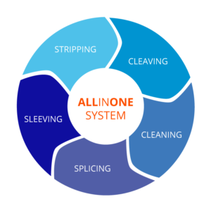All in One Featured Image