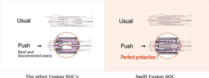 Splice on Connectors Page Image