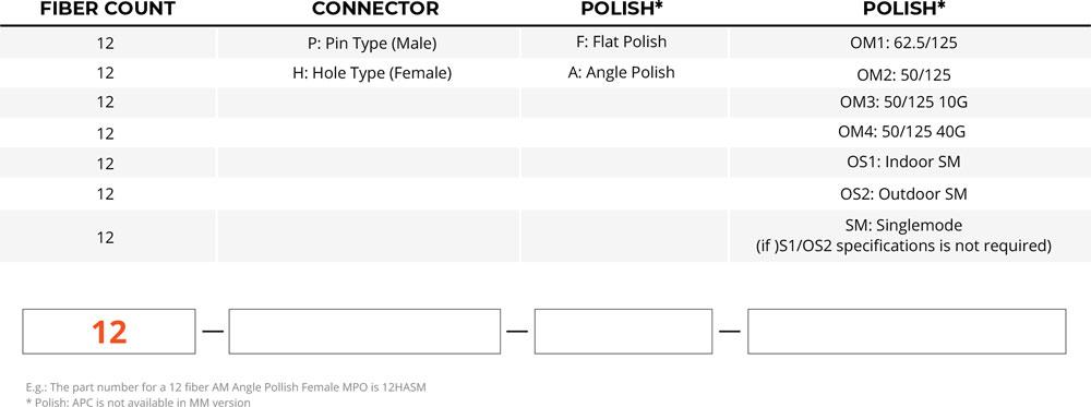 America Ilsintech MPO Splice On Connector Ordering Guide